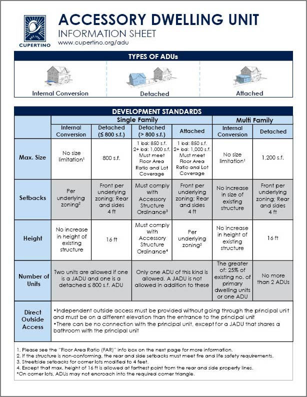ADU Handout Thumbnail, Informational Sheet Image